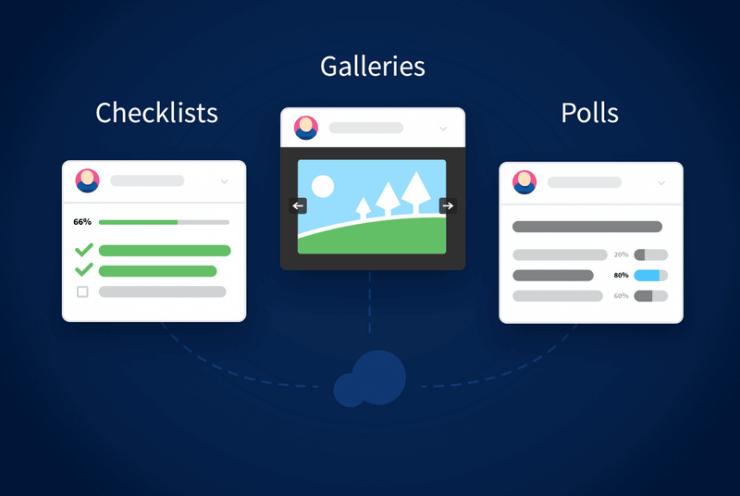 Gallery polls checklist