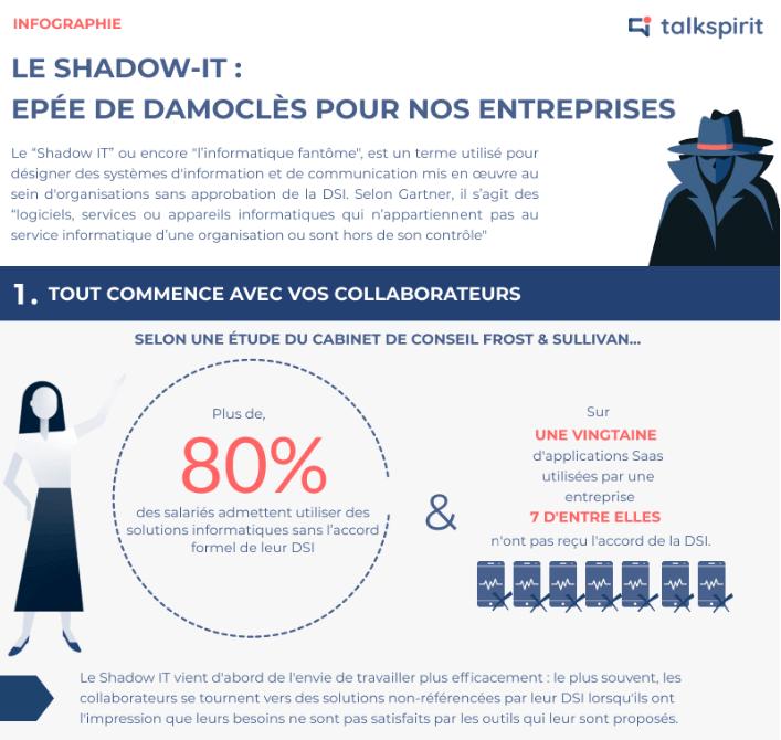 Le Shadow IT : épée de Damoclès pour nos entreprises