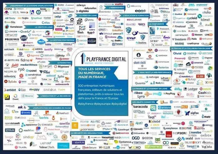 Souveraineté numérique : mapping Playfrance.digital des services du numérique made in France